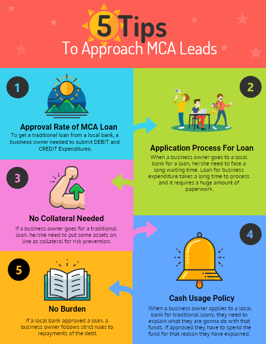 Top 5 Way to Generate MCA Leads